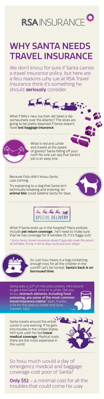 Infographic-Why Santa needs travel insurance